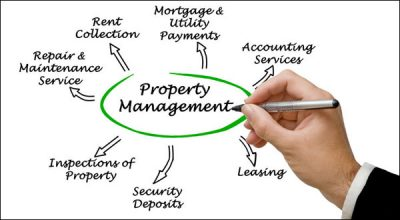advantages and disadvantages of property management company